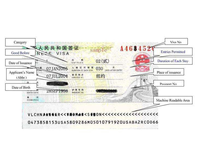How to Apply for Chinese Visa for Tibet Travel?